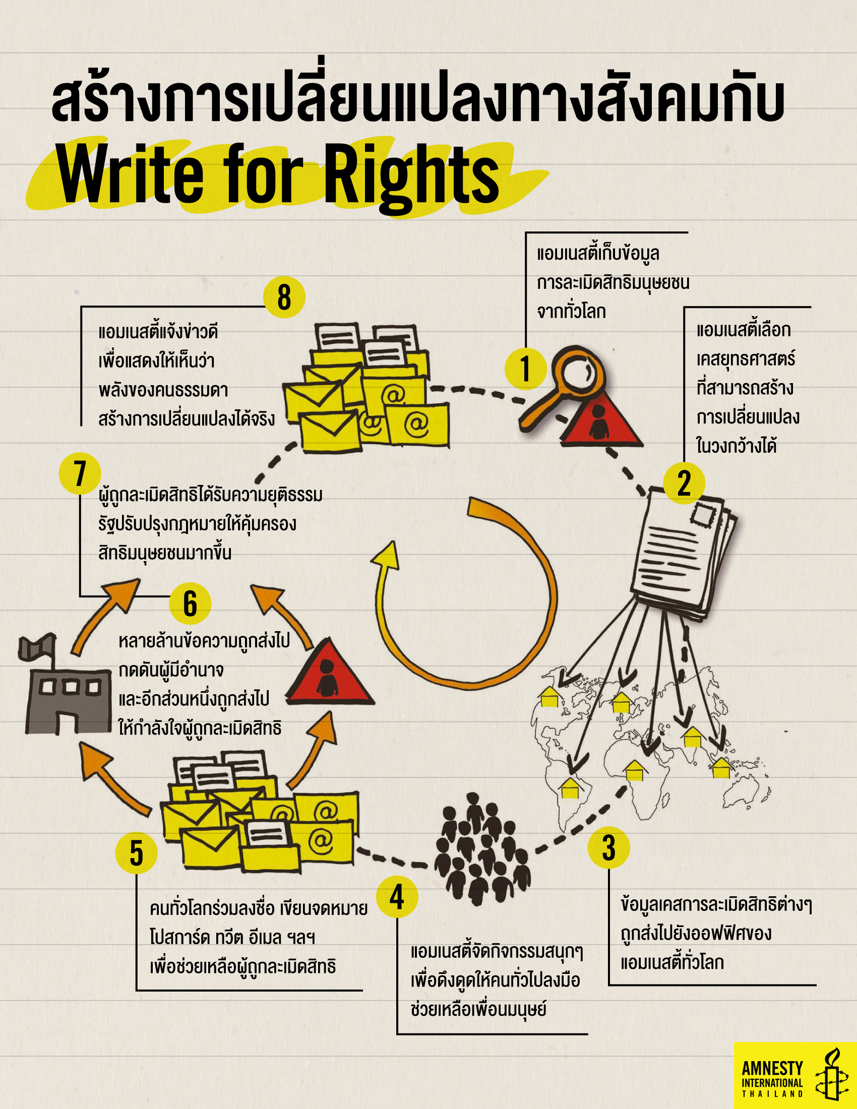 WriteForRights.png